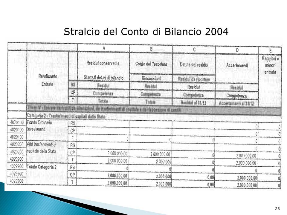 23 Stralcio del Conto di Bilancio 2004