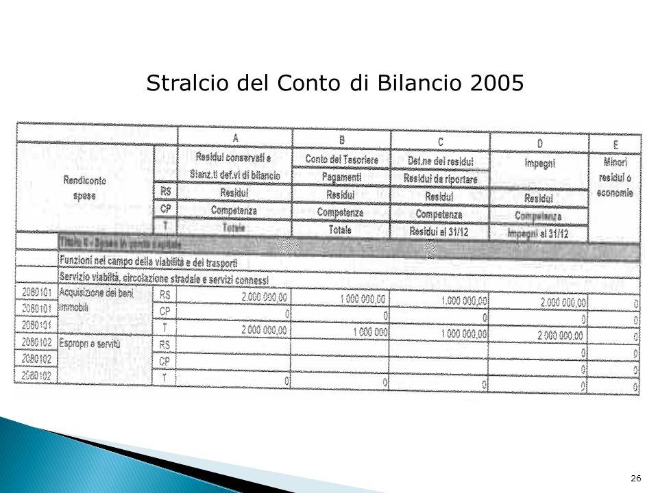 26 Stralcio del Conto di Bilancio 2005