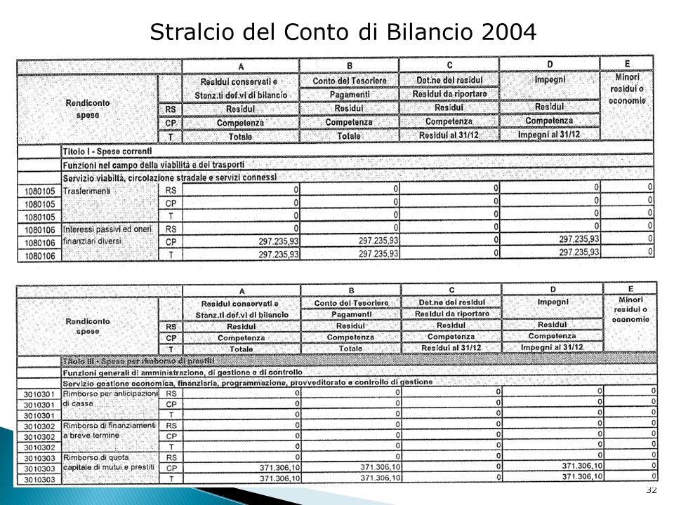 32 Stralcio del Conto di Bilancio 2004