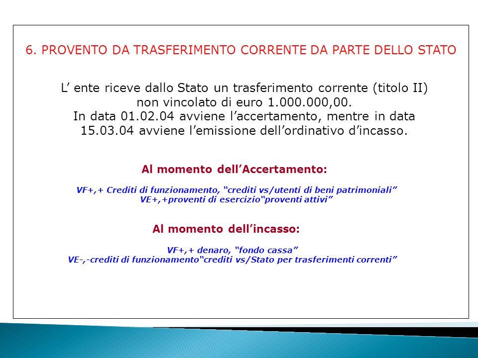 """6. PROVENTO DA TRASFERIMENTO CORRENTE DA PARTE DELLO STATO Al momento dell'Accertamento: VF+,+ Crediti di funzionamento, """"crediti vs/utenti di beni pa"""