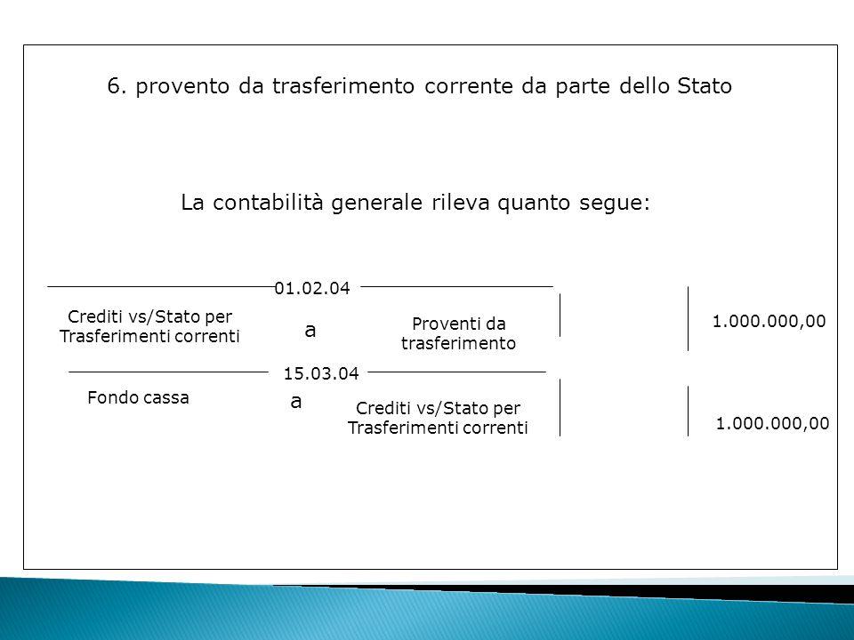 6. provento da trasferimento corrente da parte dello Stato La contabilità generale rileva quanto segue: 01.02.04 15.03.04 Crediti vs/Stato per Trasfer