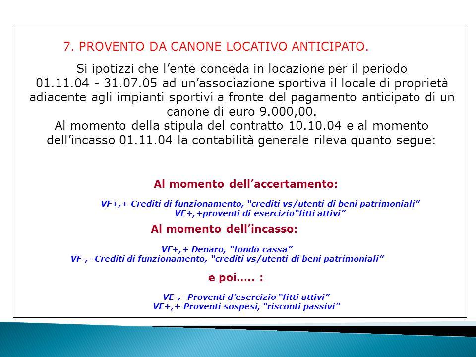 7.PROVENTO DA CANONE LOCATIVO ANTICIPATO.