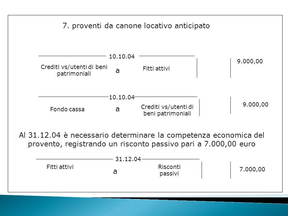 7. proventi da canone locativo anticipato Al 31.12.04 è necessario determinare la competenza economica del provento, registrando un risconto passivo p