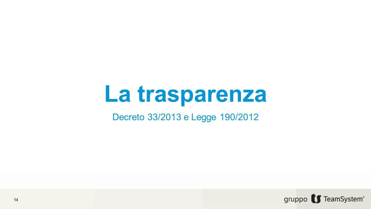 La trasparenza Decreto 33/2013 e Legge 190/2012 14