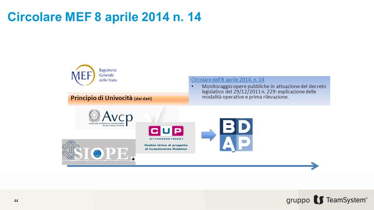 Circolare MEF 8 aprile 2014 n.14 44 Circolare dell 8 aprile 2014, n.