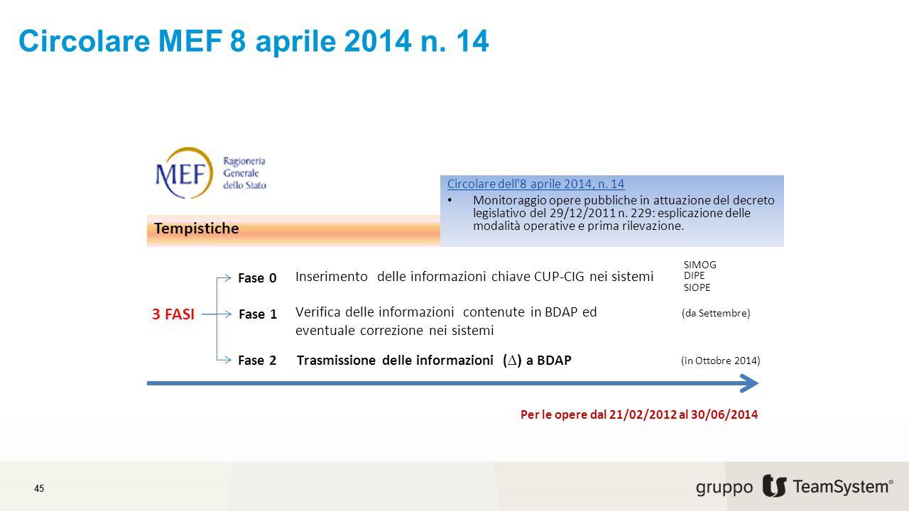 Circolare MEF 8 aprile 2014 n.14 45 Circolare dell 8 aprile 2014, n.