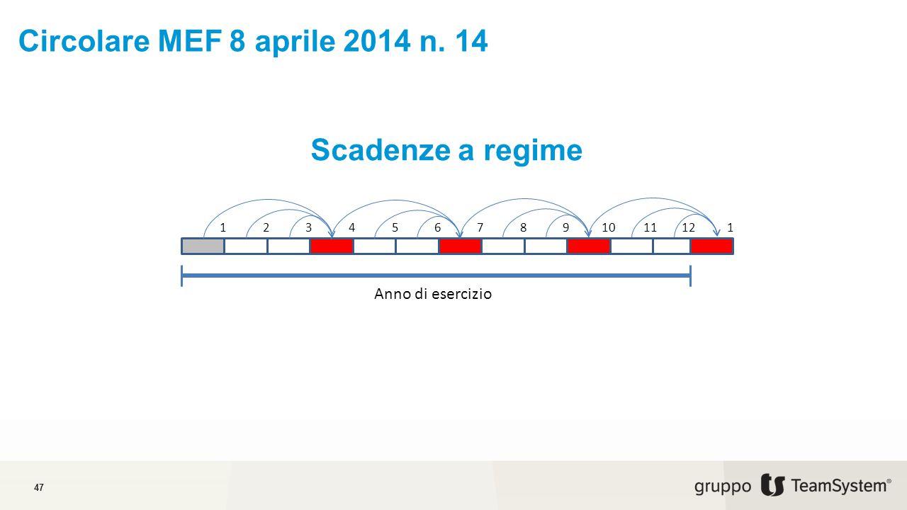 Circolare MEF 8 aprile 2014 n. 14 47 123456789 101112 1 Anno di esercizio Scadenze a regime