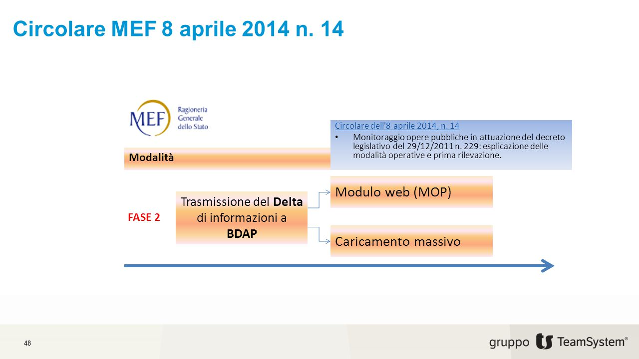 Circolare MEF 8 aprile 2014 n.14 48 Circolare dell 8 aprile 2014, n.