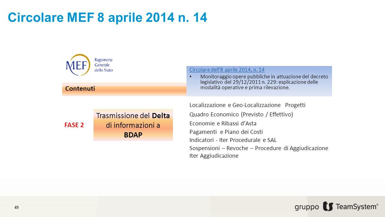 Circolare MEF 8 aprile 2014 n.14 49 Circolare dell 8 aprile 2014, n.