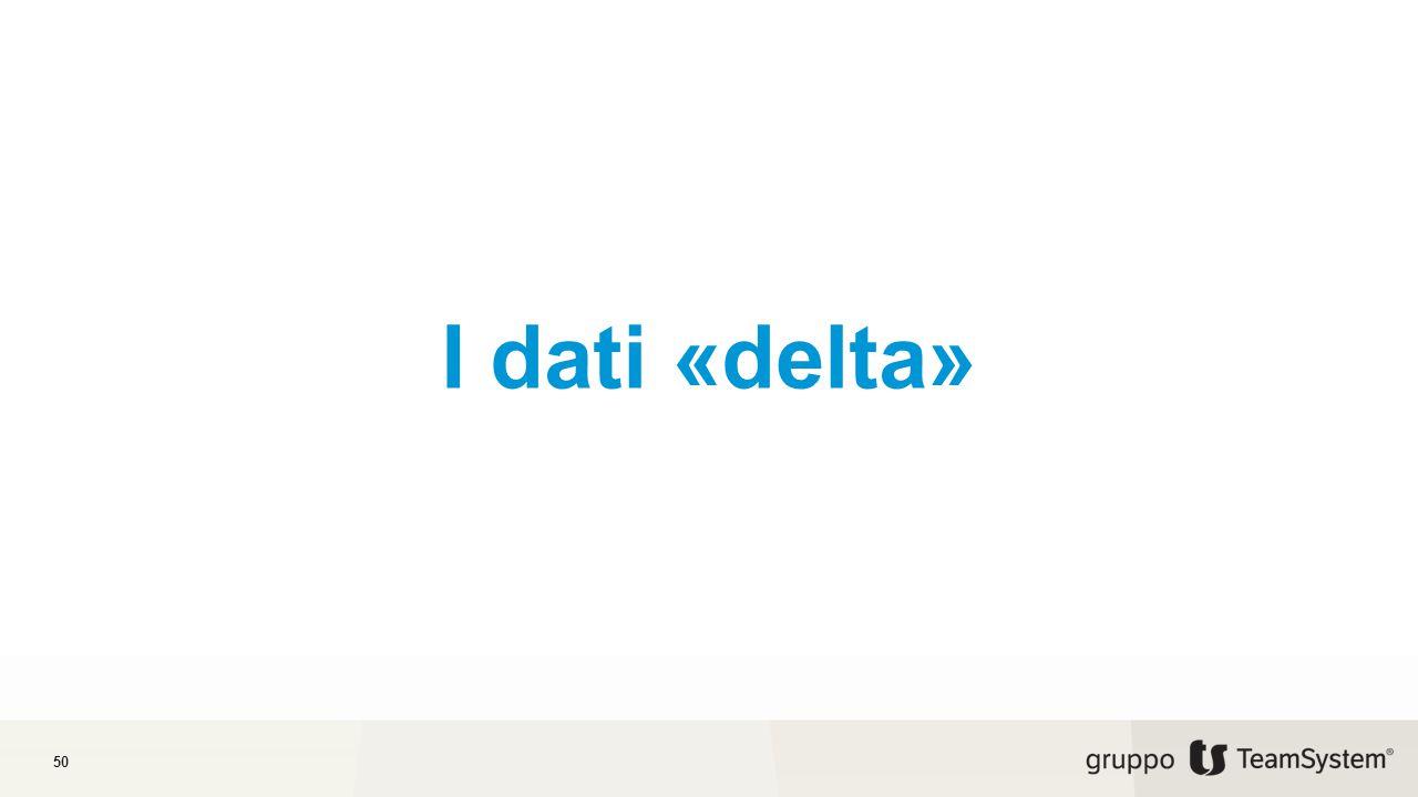 I dati «delta» 50