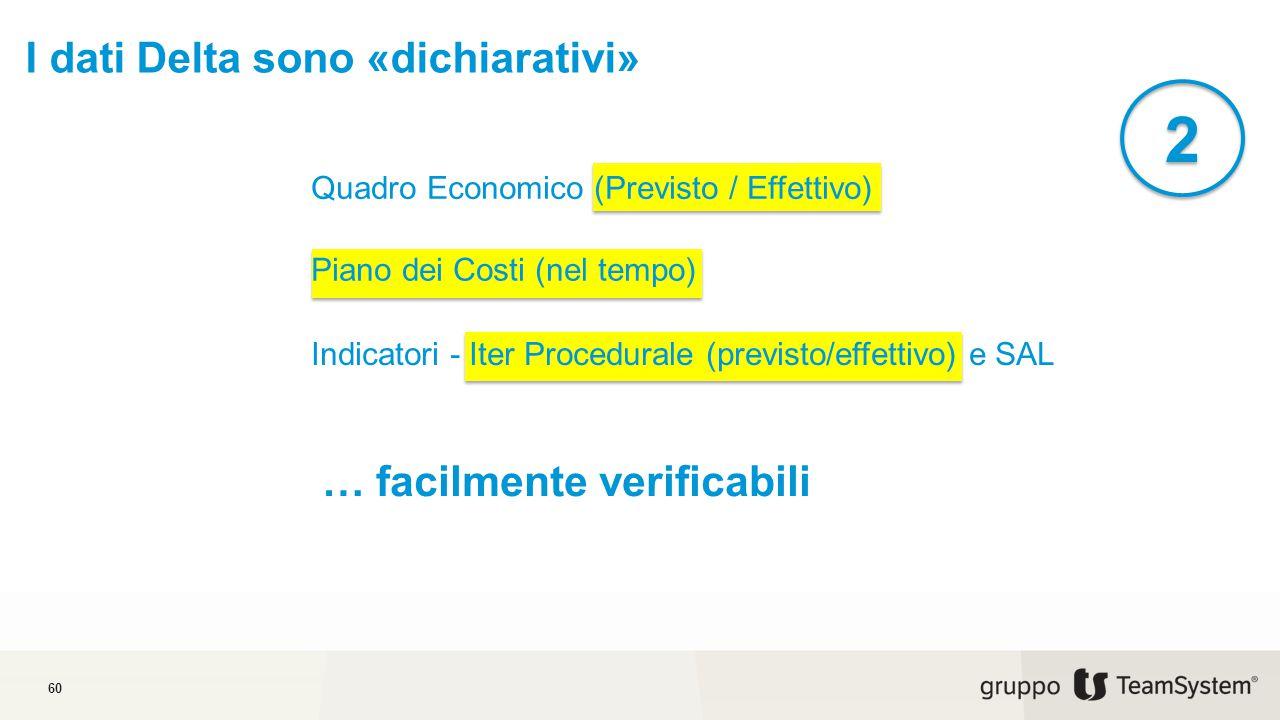 I dati Delta sono «dichiarativi» 60 Quadro Economico (Previsto / Effettivo) Indicatori - Iter Procedurale (previsto/effettivo) e SAL Piano dei Costi (nel tempo) … facilmente verificabili 2 2