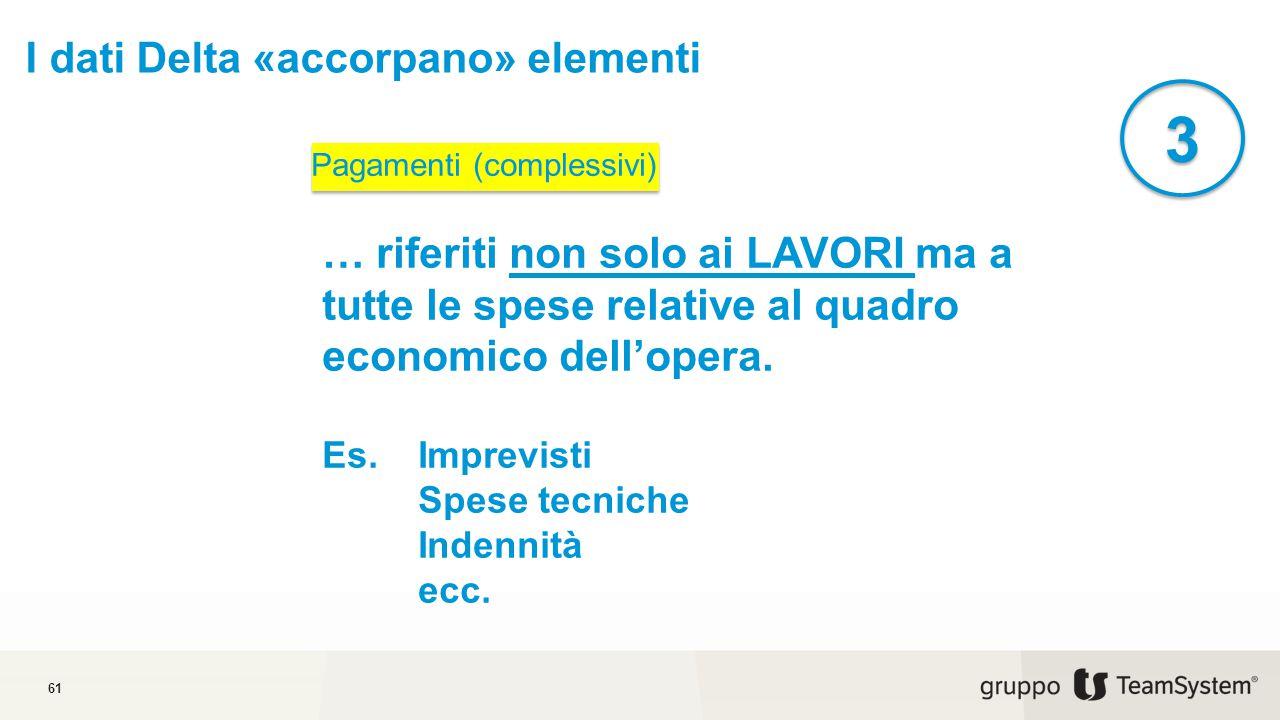 I dati Delta «accorpano» elementi 61 Pagamenti (complessivi) … riferiti non solo ai LAVORI ma a tutte le spese relative al quadro economico dell'opera.