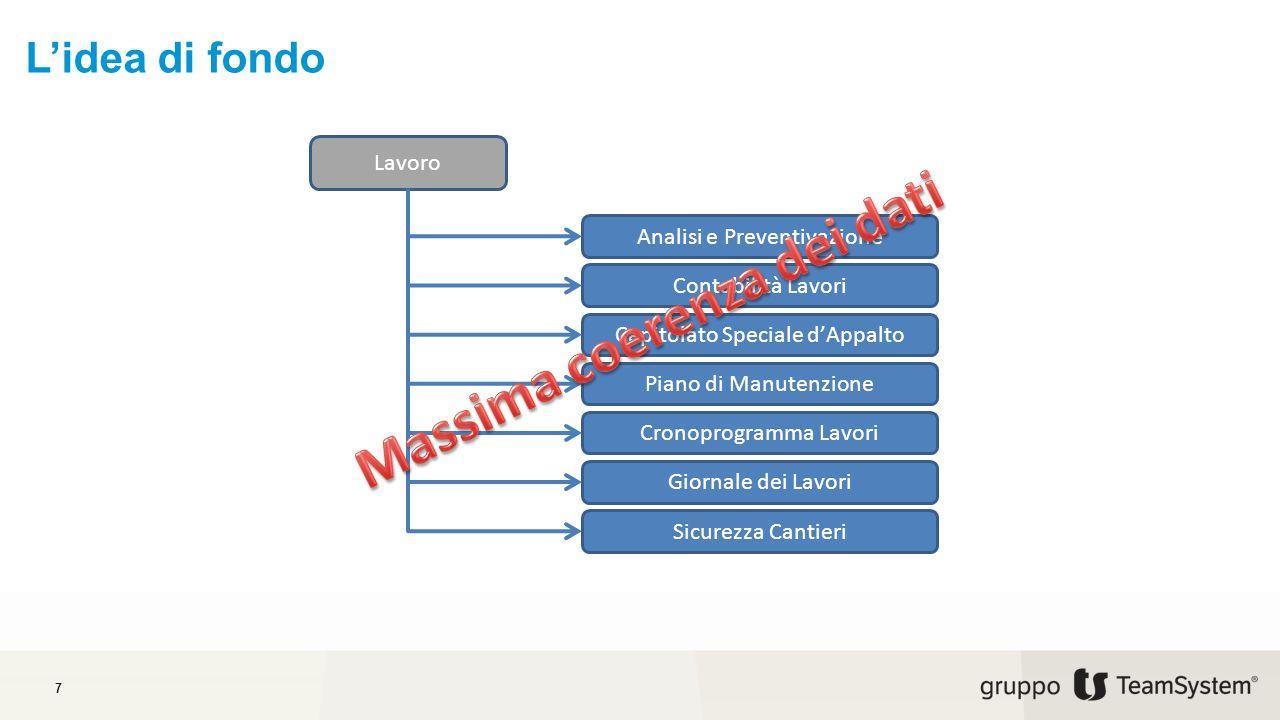 Il monitoraggio 229/2011 Le tappe collegate al adempimento 38