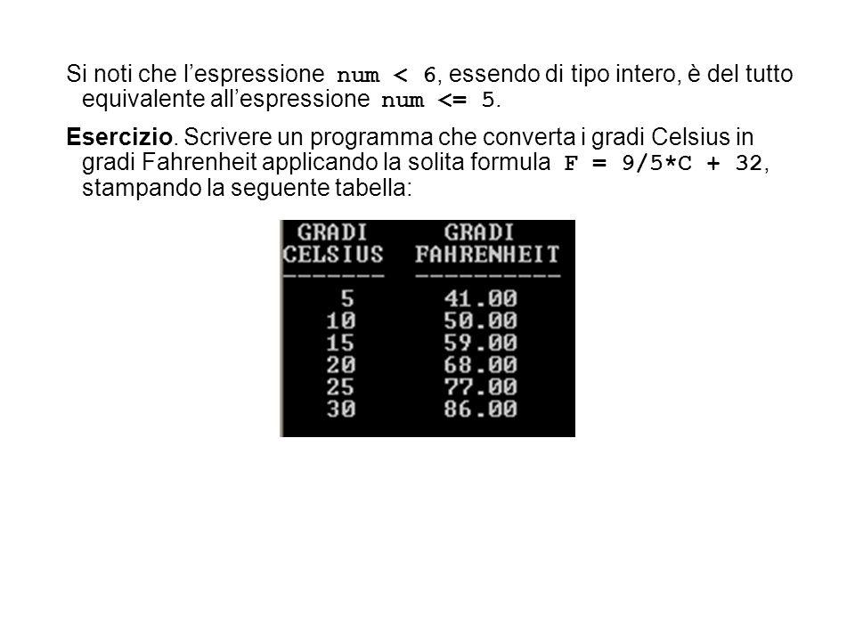 #include void main(void) { int celsius; float fahren; printf( GRADI GRADI\n ); printf( CELSIUS FAHRENHEIT\n ); printf( ------- ----------\n ); celsius = 5; while (celsius <= 30) { fahren = (9.0/5.0) * celsius + 32.0; printf( %5d%11.2f\n , celsius, fahren); celsius = celsius + 5; } Ecco una possibile risposta: