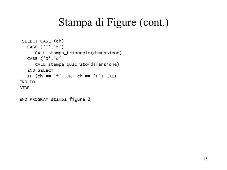 15 Stampa di Figure (cont.) SELECT CASE (ch) CASE ('T','t') CALL stampa_triangolo(dimensione) CASE ('Q','q') CALL stampa_quadrato(dimensione) END SELE