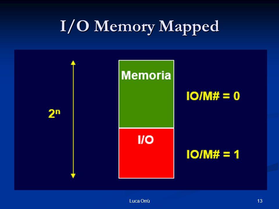 13Luca Orrù I/O Memory Mapped