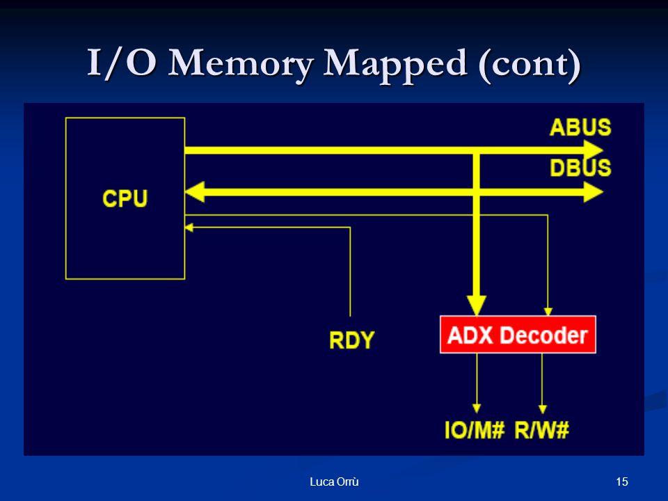 15Luca Orrù I/O Memory Mapped (cont)