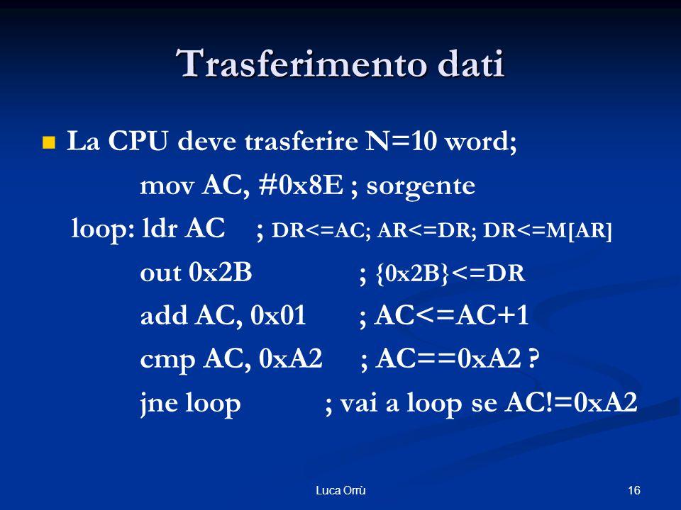 16Luca Orrù Trasferimento dati La CPU deve trasferire N=10 word; mov AC, #0x8E ; sorgente loop: ldr AC ; DR<=AC; AR<=DR; DR<=M[AR] out 0x2B ; {0x2B}<=DR add AC, 0x01 ; AC<=AC+1 cmp AC, 0xA2 ; AC==0xA2 .