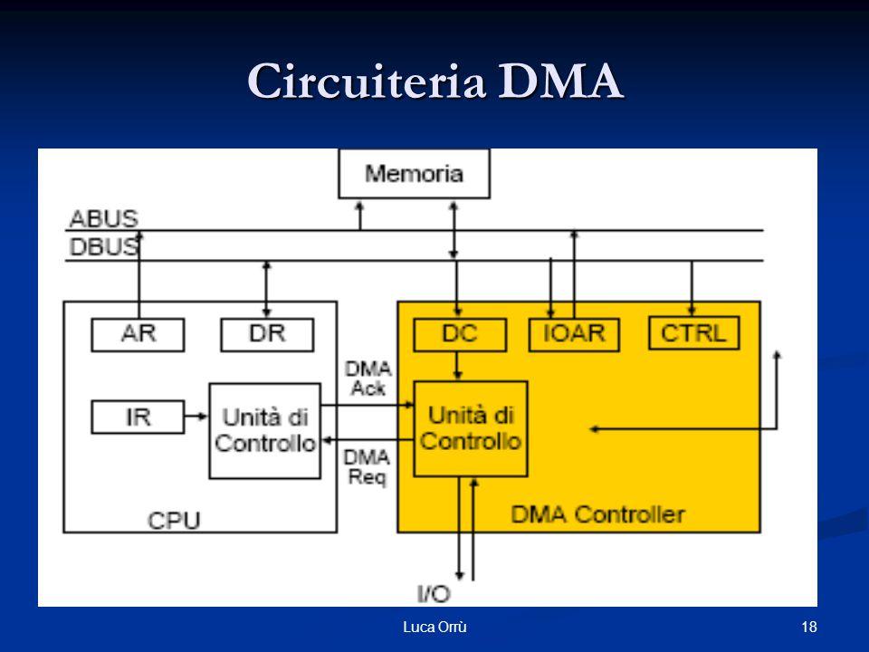 18Luca Orrù Circuiteria DMA