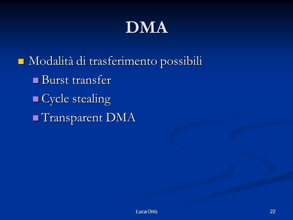 22Luca Orrù DMA Modalità di trasferimento possibili Modalità di trasferimento possibili Burst transfer Burst transfer Cycle stealing Cycle stealing Transparent DMA Transparent DMA