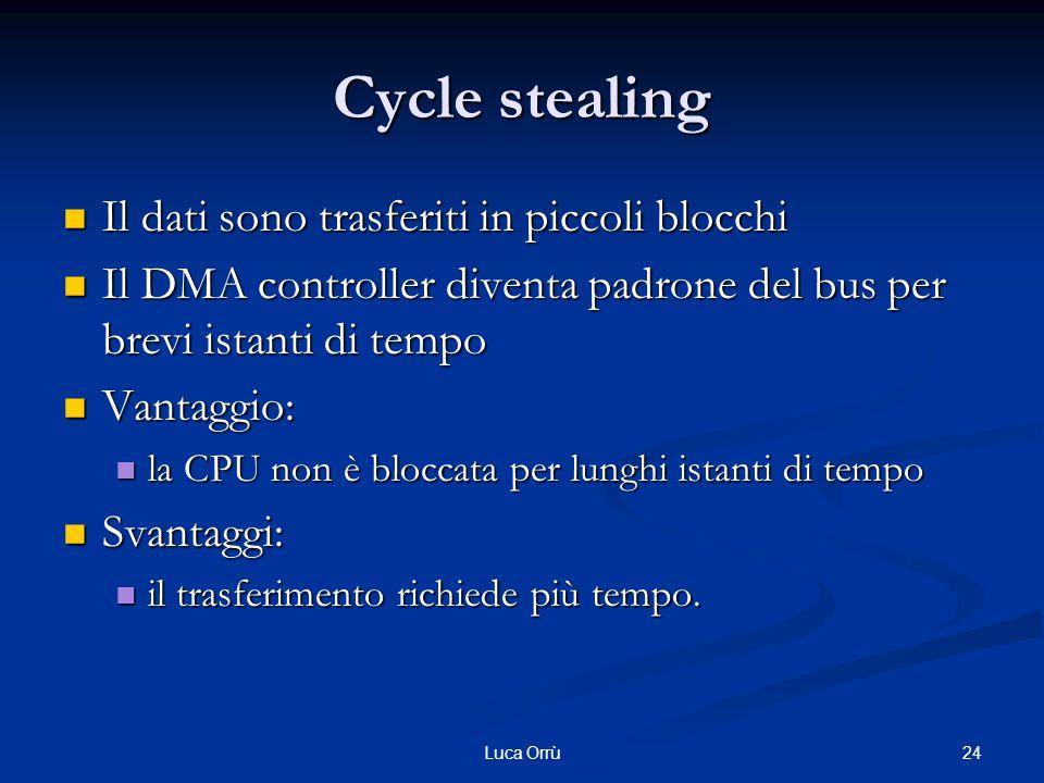 24Luca Orrù Cycle stealing Il dati sono trasferiti in piccoli blocchi Il dati sono trasferiti in piccoli blocchi Il DMA controller diventa padrone del bus per brevi istanti di tempo Il DMA controller diventa padrone del bus per brevi istanti di tempo Vantaggio: Vantaggio: la CPU non è bloccata per lunghi istanti di tempo la CPU non è bloccata per lunghi istanti di tempo Svantaggi: Svantaggi: il trasferimento richiede più tempo.
