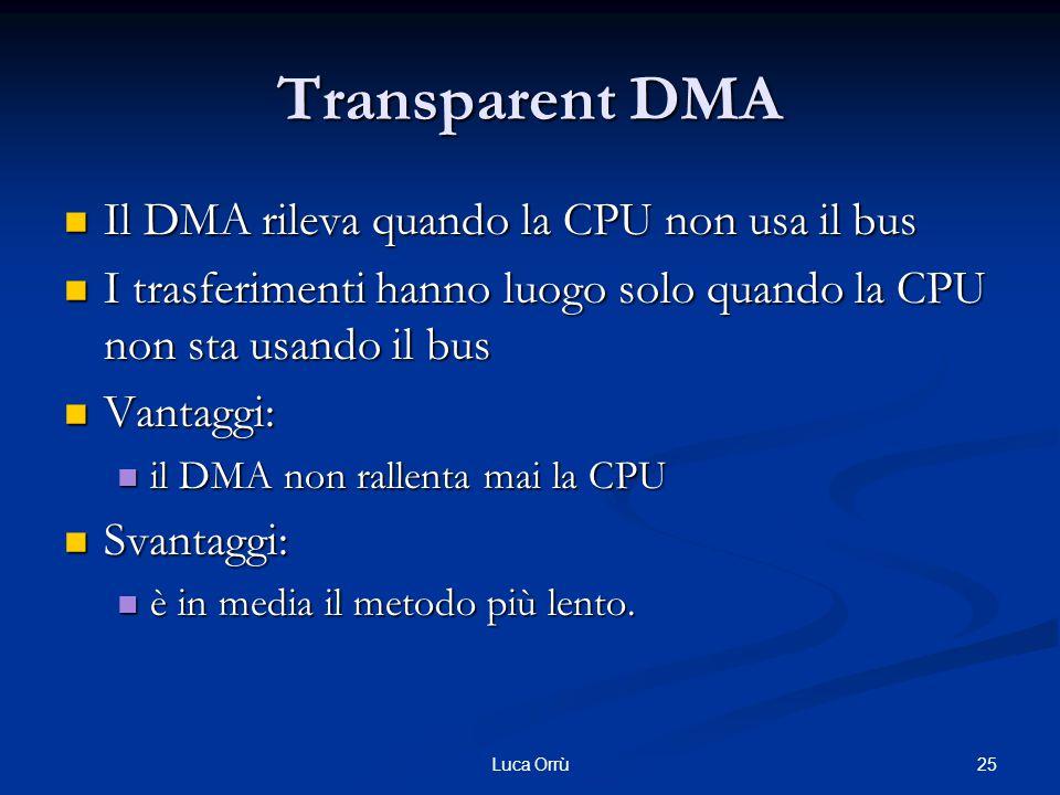 25Luca Orrù Transparent DMA Il DMA rileva quando la CPU non usa il bus Il DMA rileva quando la CPU non usa il bus I trasferimenti hanno luogo solo qua