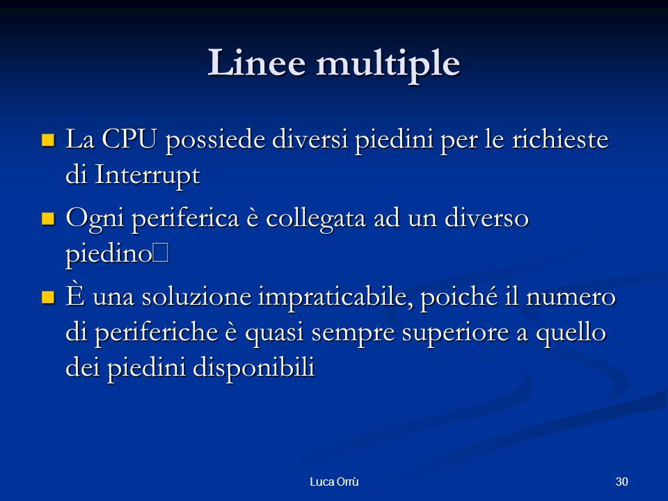 30Luca Orrù Linee multiple La CPU possiede diversi piedini per le richieste di Interrupt La CPU possiede diversi piedini per le richieste di Interrupt