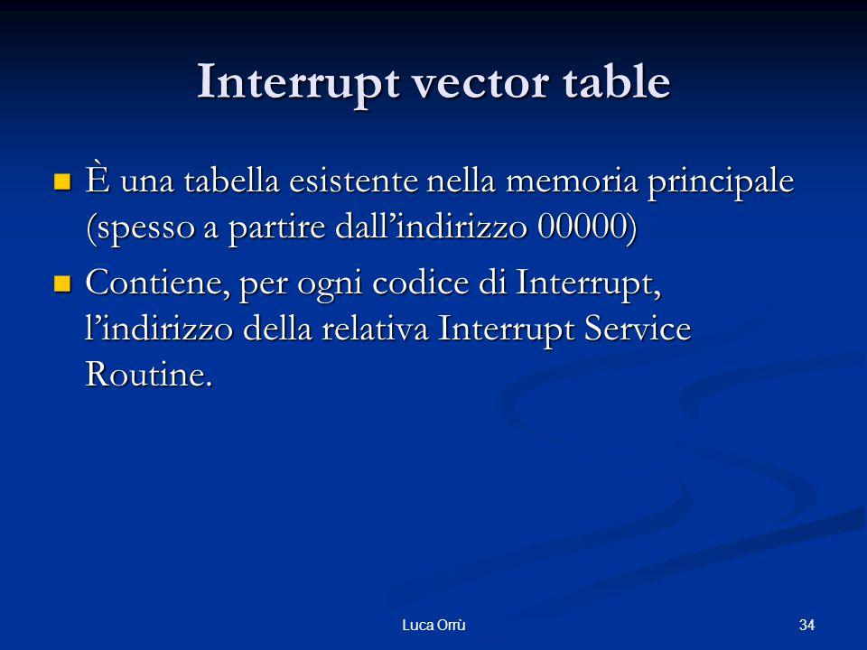 34Luca Orrù Interrupt vector table È una tabella esistente nella memoria principale (spesso a partire dall'indirizzo 00000) È una tabella esistente nella memoria principale (spesso a partire dall'indirizzo 00000) Contiene, per ogni codice di Interrupt, l'indirizzo della relativa Interrupt Service Routine.