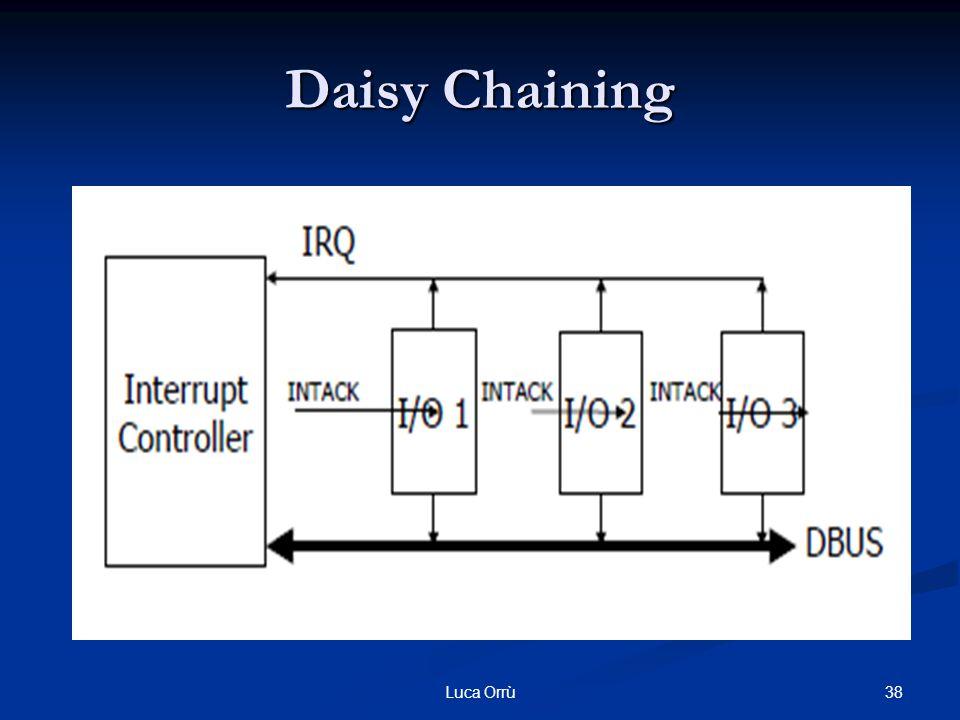 Daisy Chaining 38Luca Orrù