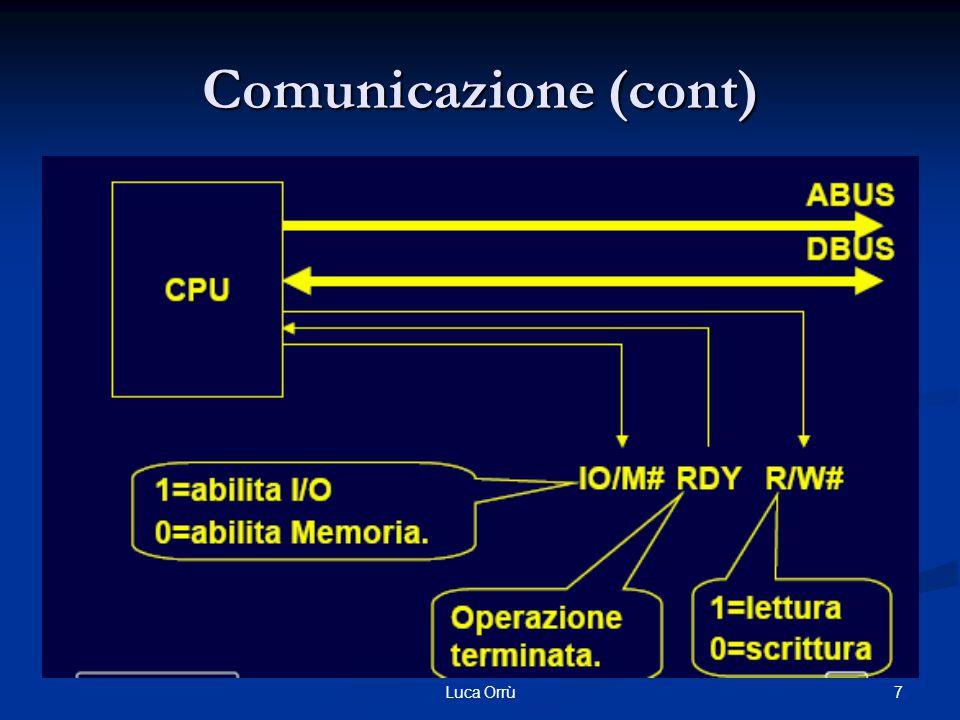 """28Luca Orrù Interrupt La CPU non interroga i dispositivi di I/O La CPU non interroga i dispositivi di I/O Quando un dispositivo ha necessità di essere servito attiva la richiesta di interrupt Quando un dispositivo ha necessità di essere servito attiva la richiesta di interrupt Al termine dell'esecuzione della istruzione corrente, la CPU riconosce la richiesta di interrupt e la serve Al termine dell'esecuzione della istruzione corrente, la CPU riconosce la richiesta di interrupt e la serve """"Il servizio dell'interrupt avviene iniziando ad eseguire la procedura di servizio dell'interrupt: Interrupt Service Routine."""