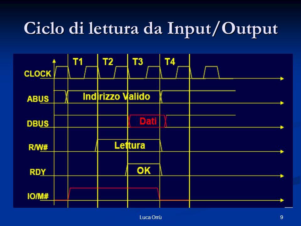 9Luca Orrù Ciclo di lettura da Input/Output