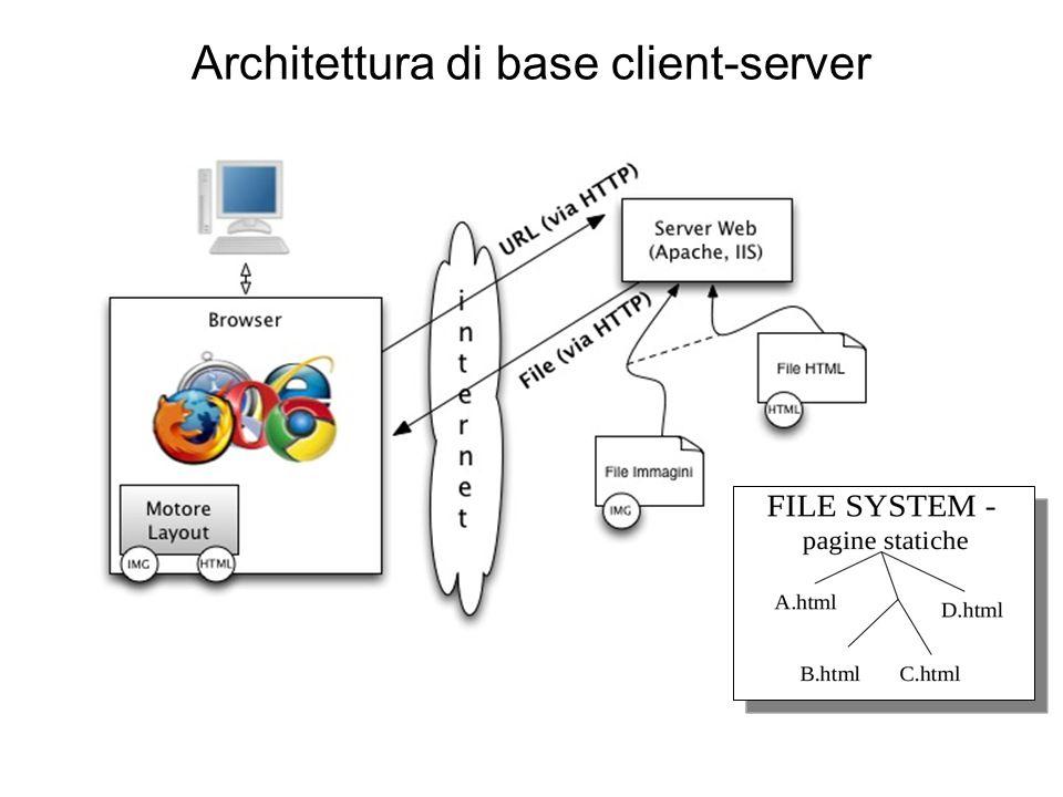 Il protocollo HTTP HyperText Transfer Protocol Protocollo a livello di applicazione per lo scambio di ipertesti multimediali Prescrive il formato di –nomi delle risorse (URL) –richieste HTTP –risposte HTTP Versioni: HTTP/0.9, 1.0,