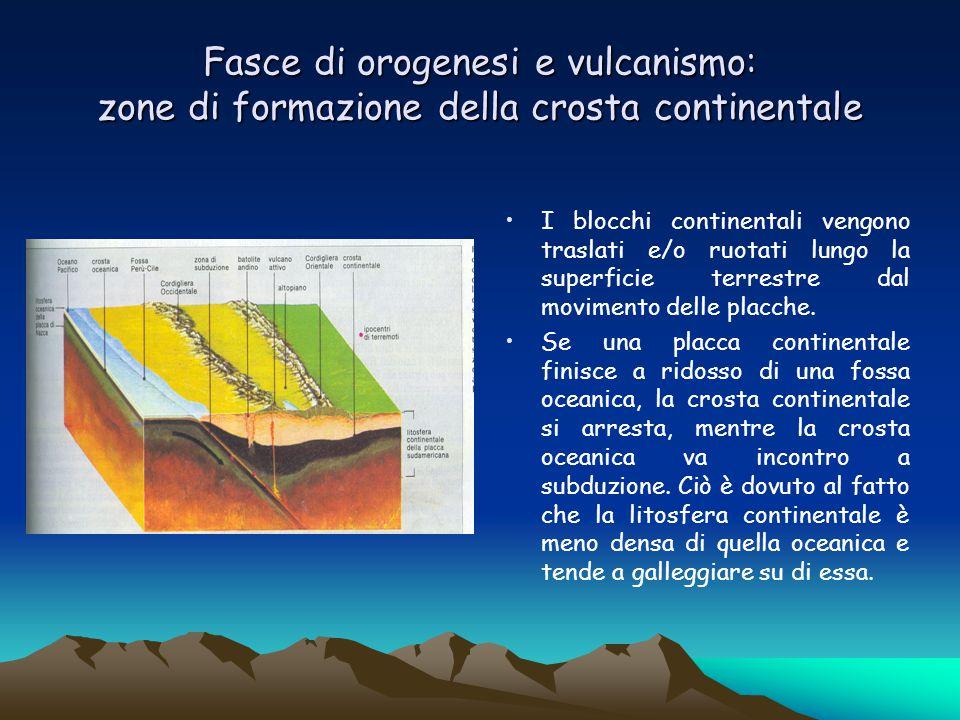 I blocchi continentali vengono traslati e/o ruotati lungo la superficie terrestre dal movimento delle placche. Se una placca continentale finisce a ri