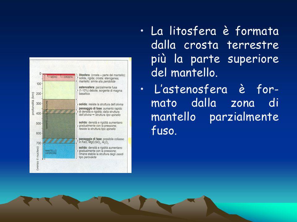 La litosfera è formata dalla crosta terrestre più la parte superiore del mantello. L'astenosfera è for- mato dalla zona di mantello parzialmente fuso.
