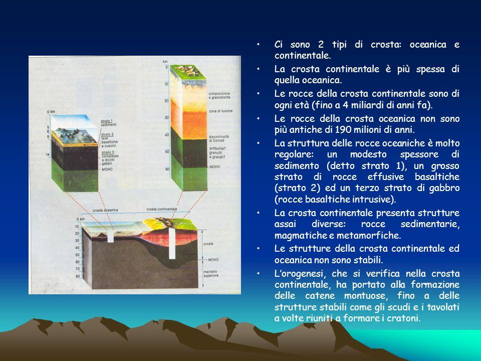 Ci sono 2 tipi di crosta: oceanica e continentale. La crosta continentale è più spessa di quella oceanica. Le rocce della crosta continentale sono di