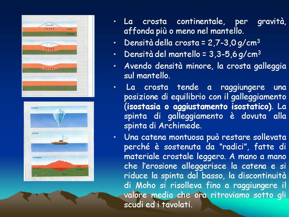 La crosta continentale, per gravità, affonda più o meno nel mantello. Densità della crosta = 2,7-3,0 g/cm 3 Densità del mantello = 3,3-5,6 g/cm 3 Aven