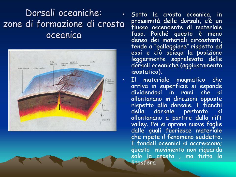 Dorsali oceaniche: zone di formazione di crosta oceanica Sotto la crosta oceanica, in prossimità delle dorsali, c'è un flusso ascendente di materiale