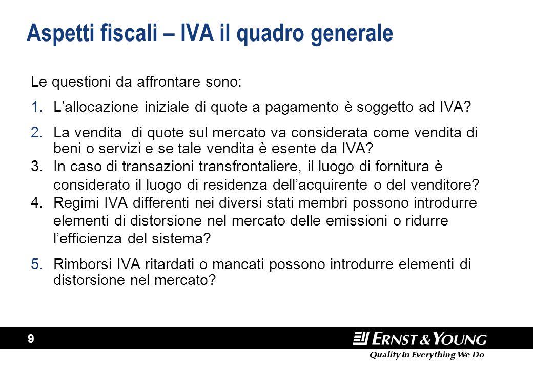 9 Aspetti fiscali – IVA il quadro generale Le questioni da affrontare sono: 1.L'allocazione iniziale di quote a pagamento è soggetto ad IVA? 2.La vend