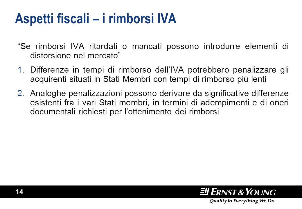 """14 Aspetti fiscali – i rimborsi IVA """"Se rimborsi IVA ritardati o mancati possono introdurre elementi di distorsione nel mercato"""" 1.Differenze in tempi"""