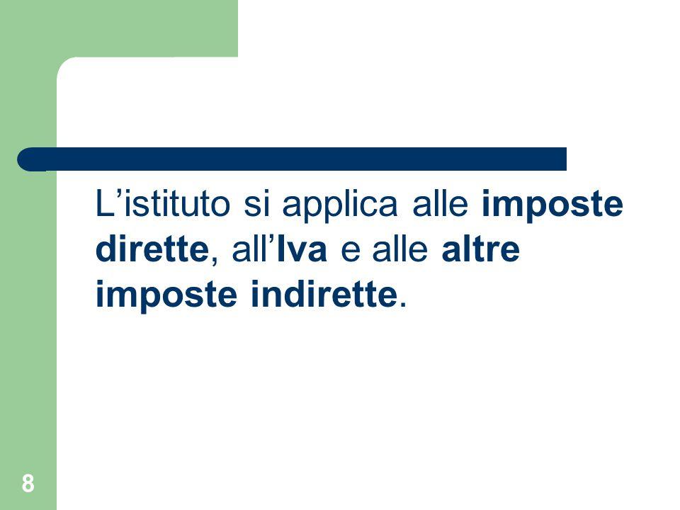 49 Diverse tipologie di interpello (differenti procedure ed effetti) Interpello ex art.