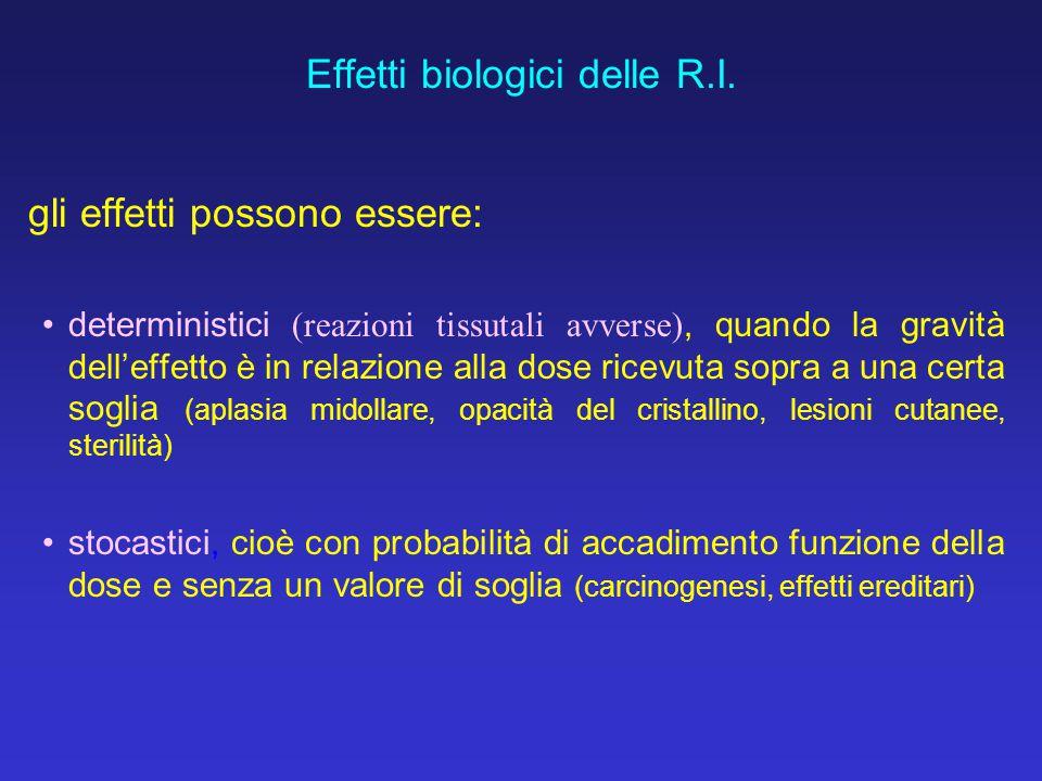 Effetti biologici delle R.I. gli effetti possono essere: deterministici (reazioni tissutali avverse), quando la gravità dell'effetto è in relazione al