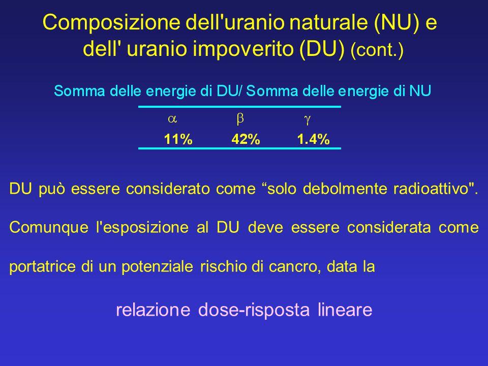 """Composizione dell'uranio naturale (NU) e dell' uranio impoverito (DU) (cont.) DU può essere considerato come """"solo debolmente radioattivo"""