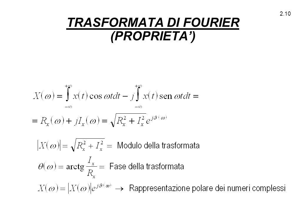2.10 TRASFORMATA DI FOURIER (PROPRIETA')