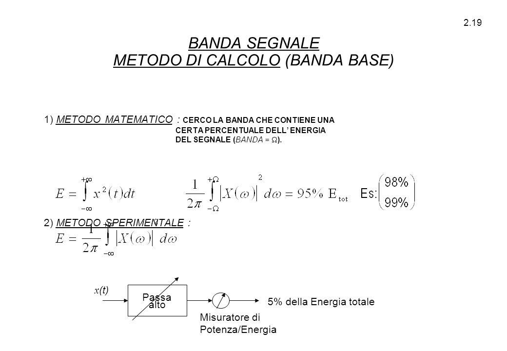 2.19 1) METODO MATEMATICO : CERCO LA BANDA CHE CONTIENE UNA CERTA PERCENTUALE DELL' ENERGIA DEL SEGNALE (BANDA =  ). 2) METODO SPERIMENTALE : Misurat