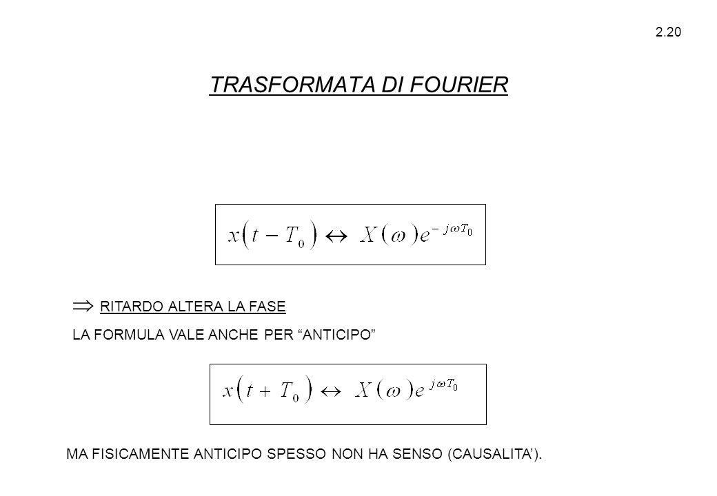 """2.20  RITARDO ALTERA LA FASE LA FORMULA VALE ANCHE PER """"ANTICIPO"""" MA FISICAMENTE ANTICIPO SPESSO NON HA SENSO (CAUSALITA'). TRASFORMATA DI FOURIER"""