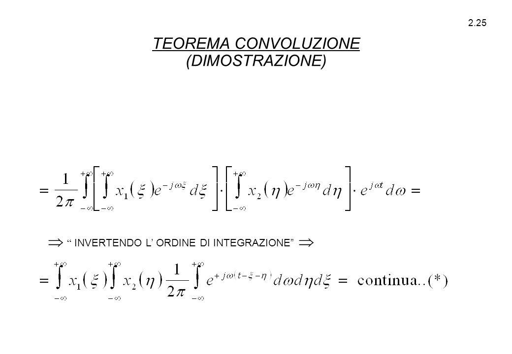 """2.25  """" INVERTENDO L' ORDINE DI INTEGRAZIONE""""  TEOREMA CONVOLUZIONE (DIMOSTRAZIONE)"""