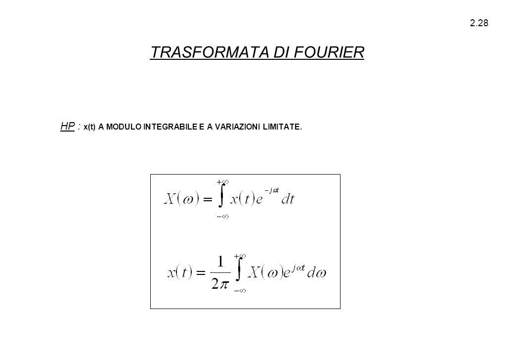 2.28 HP : x(t) A MODULO INTEGRABILE E A VARIAZIONI LIMITATE. TRASFORMATA DI FOURIER