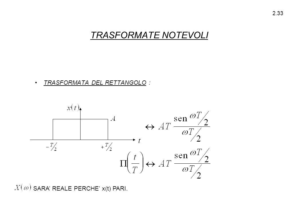 2.33 TRASFORMATA DEL RETTANGOLO : SARA' REALE PERCHE' x(t) PARI. TRASFORMATE NOTEVOLI