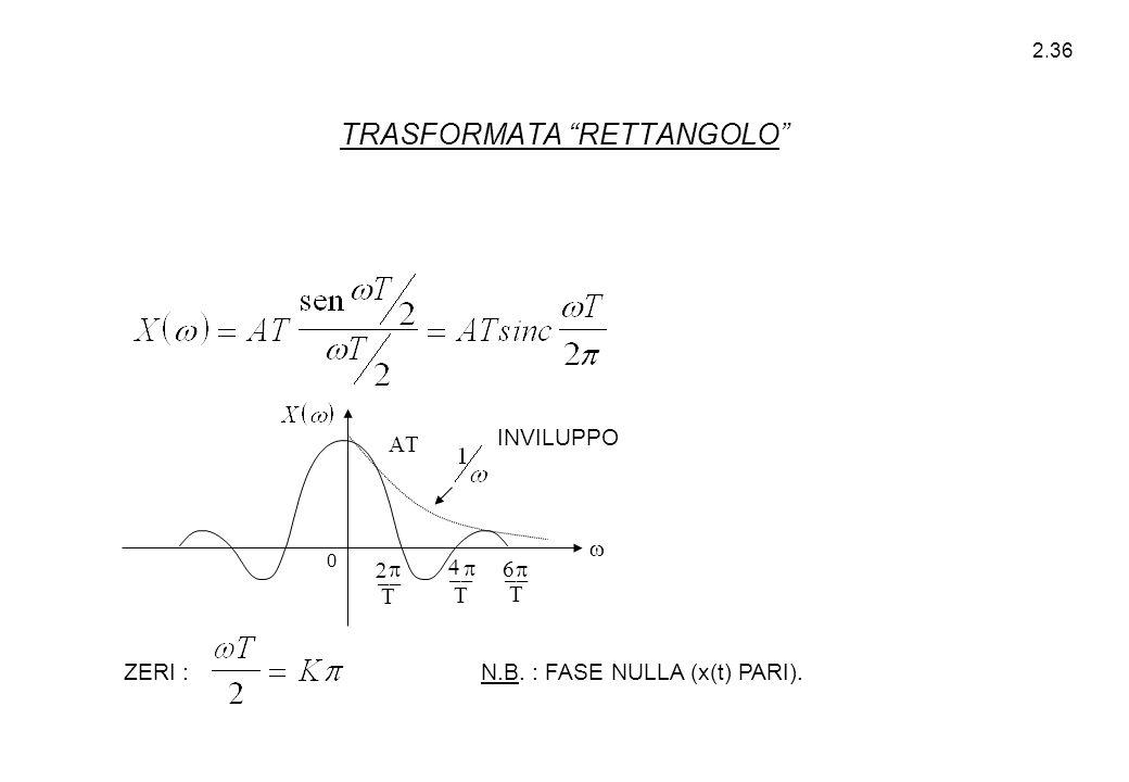 """2.36 ZERI :N.B. : FASE NULLA (x(t) PARI). 0             INVILUPPO TRASFORMATA """"RETTANGOLO"""""""