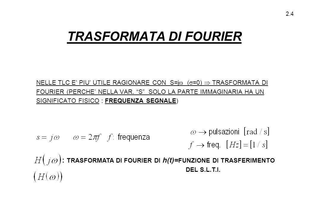 """2.4 TRASFORMATA DI FOURIER NELLE TLC E' PIU' UTILE RAGIONARE CON S=j  (  =0)  TRASFORMATA DI FOURIER (PERCHE' NELLA VAR. """"S"""" SOLO LA PARTE IMMAGINA"""